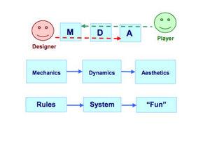 mda_diagram.jpg
